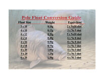 Pole float weight conversion chart on metal plaque with carp design 3 sizes