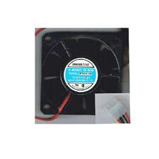 Innovative BP501212M 50x50x12mm Ball Bearing Fan, 2Wire 4Pin