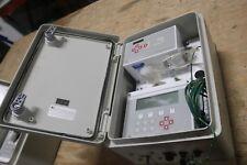 Met One Metone Ambient Particulate Monitor Es 640a
