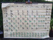 Alt Schulwandkarte Rollkarte Periodensystem Elemente Chemie DDR Wandkarte