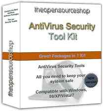 Antivirus Security Toolkit – Secure Your PC or Mac Against Computer Virus Threat