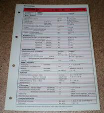 Inspektionsblatt Honda Accord 1.6 / 4D Modelljahr 1984!
