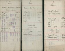 More details for ss savan voyages cargo charges etc 1914 1917  london - west indies c6.3468