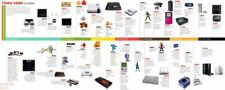 VIDEO GAMES TIMELINE Wall Poster (17 inch x 36 inch) Gamer eSports