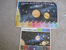 Colorful Solar System Laminated Posters Home School Teaching aid