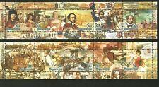 HUNGARY - HISTORY Hungarian Millennium 2 x M/S 2001 MNH