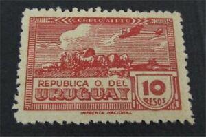 nystamps Uruguay Stamp # C105 Mint OG H $100   L23y1260