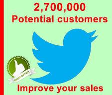 Twitter tweet advertising to 2,700,000 Real People, Boost sales traffic & seo