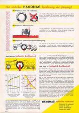 Hanomag Tractor original Specification Sheet SWEDISH No. Anti/6/2