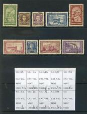 Monaco 1933 Pictorials values to 3F used (2015/05/24#04)