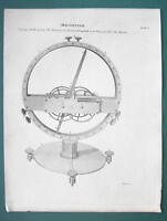 MAGNETISM Dipping Needle by Nairne - 1820 ABRAHAM REES Print