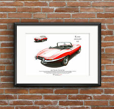 Jaguar E-Type DHC Series 1 ART POSTER A3 size