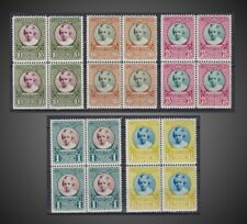 1928 LUXEMBOURG CHARITY PRINCESS MARIE ADELAIDE ON BLOCK OF 4 MNH SCT. B30-B34