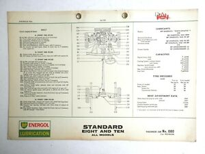 BP LUBRICATION CHART STANDARD 8 and 10 Eight and Ten introduced 1954