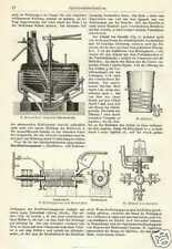 Spiritus Destillation Schnaps Alkohol HOLZSTICHE um 1900