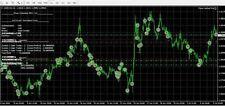 Trading Forex Robot HACKED  Pro Expert Advisor