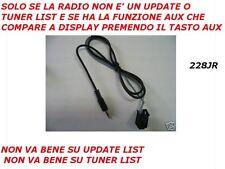 Aux IN Mp3 iPod iPhone Samsung RENAULT à partir de 09> TWINGO MEGANE CLIO MODUS