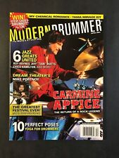 Modern Drummer Magazine April 2007  Carmine Appice