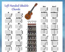 LEFT HANDED UKULELE CHORDS CHART - LEFTY - UKE - SMALL CHART