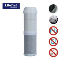 Composite Carbon Fiber Ultrafiltration Upgrade Replacement Household Filter