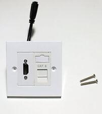 HDMI & RJ45 CAT6 Multi Media MODULARE FACEPLATE VIDEOPROIETTORE / TV / Office / Home / AUDIO