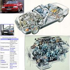 Mercedes SL Series 129 Reparaturhandbuch/Werkstatthandbuch