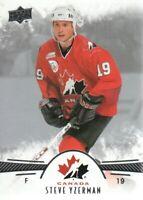 2016-17 Upper Deck Team Canada Juniors Hockey Card #98 Steve Yzerman