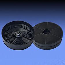 1 Aktivkohlefilter Kohlefilter für Dunstabzugshaube AKPO WK-4 (Dandy, Rustica)