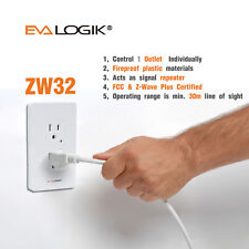 EVALOGIK Z-Wave Plus Wall Outlet Smart Home Automation - Wall plate included