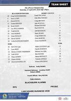 Teamsheet - Blackburn Rovers v Derby County 2012/13