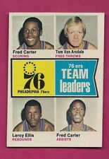1974-75 TOPPS # 94 PHILADELPHIA 76ERS TEAM LEADERS NRMT-MT CARD (INV# A4026)