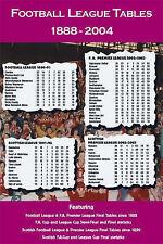 Football League Tables 1888-2004, Robinson, John, Used; Good Book