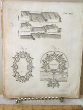 Vintage Pirnt,BODY OF THE PLACE,Dictionary Arts+Science,1771