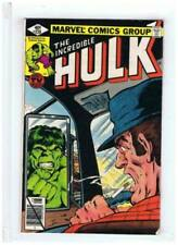 Incredible Hulk Fine Grade Comic Books