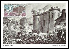 First Day of Issue Historical Events European Stamps