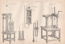 Pneumatik Pneumatics Druckluft Luftpumpe Lithographie von 1890