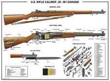 """Poster 12""""x18""""US Rifle M1 Garand Manual Exploded Parts Diagram D-Day Battle WW2"""