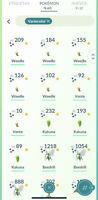 Cuenta pokemon go nivel 34 con 65 shiny y 24 legendarios