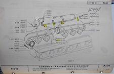 Fiat 619-697- / STAFFA CONDOTTO SCARICO 4682311