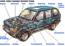 Range Rover P38 SERVICE & REPAIR WORKSHOP MANUAL 1995+ sur CD