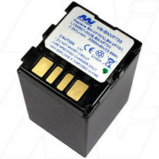 7.2V 3.3Ah Replacement Battery Compatible with JVC BN-VF707U