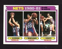 1981-82 Topps #57 New Jersey Nets Leaders Mike Newlin Maurice Lucas NM/MT