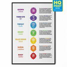 7 Chakra Healing Crystals Reiki Healing Chart Poster | A5 A4 A3 A2 A1 |