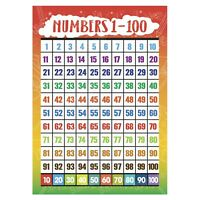 Numbers 1 to 100 First Learning Educational Wall Chart Kids Poster A3 or A4 Size