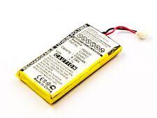 Akku für PHILIPS PRONTO TSU-9400 ersetzt  C29943 / PB9400 / 530065