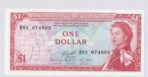 East Caribbean Dollar RC0085 combine