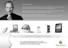 Steve Jobs Apple Poster Wandbild PRODUKTE DIN A1 quer - 59,4 cm x 84,1 cm