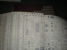 1977 - 1982 PORSCHE 924 AUDI 4000 5000 WIRING DIAGRAMS SCHEMATICS SHEETS SET
