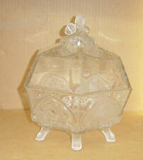 EAPG CLASSIC NUDE LOG FOOT COVERED COMPORT GILLANDER GLASS 1885