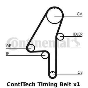 ContiTech Timing Belt - CT1010 ,Width: 28mm, 132 Teeth, Cam Belt - OE Quality